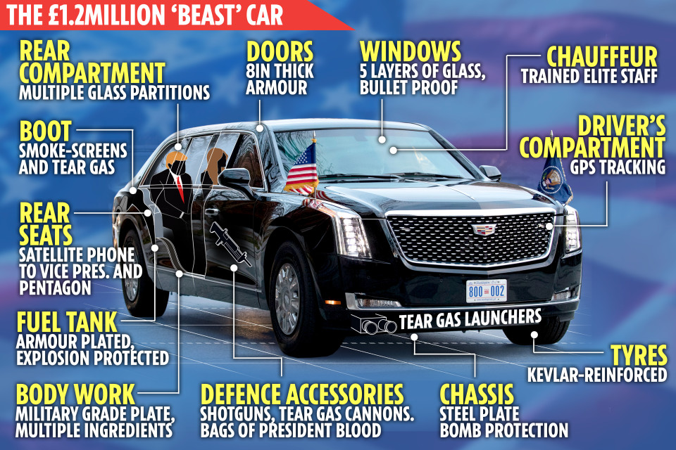 dk-comp-graphic-trump-car