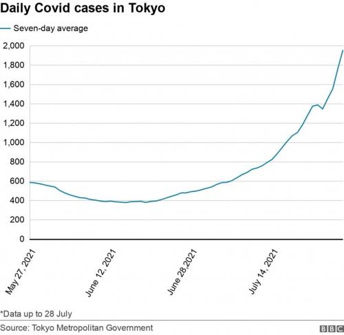 _119628858_tokyo_cases_2807.png
